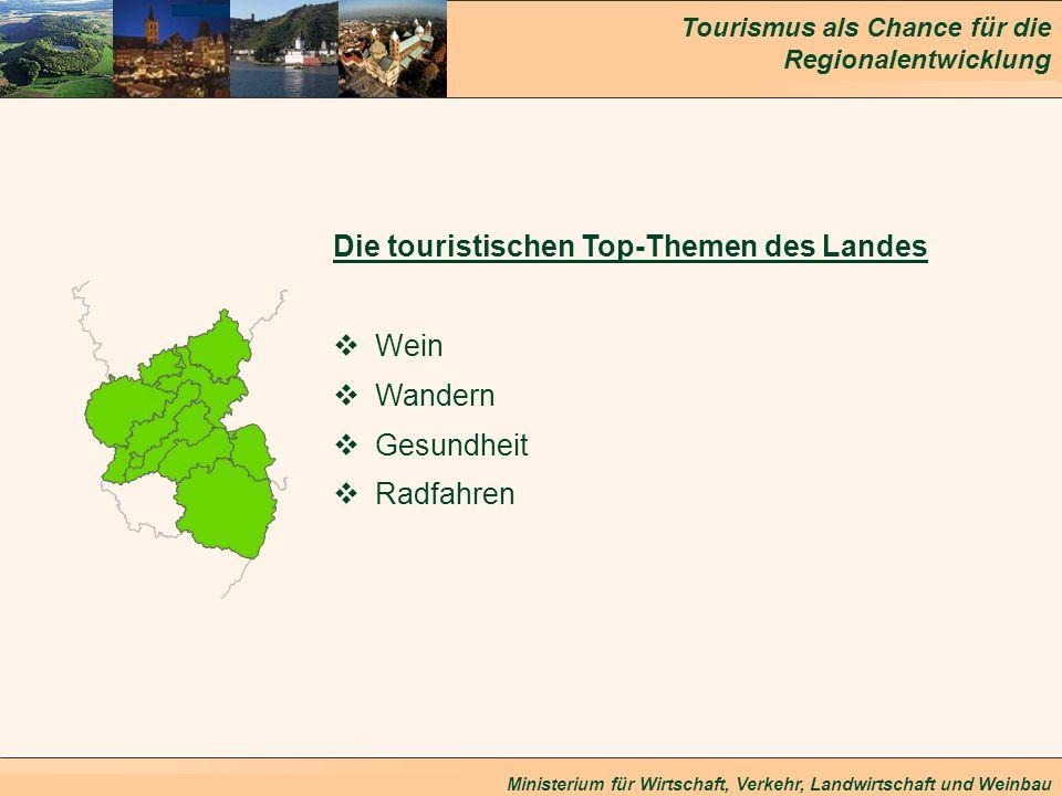 Tourismus als Chance für die Regionalentwicklung Ministerium für Wirtschaft, Verkehr, Landwirtschaft und Weinbau Die touristischen Top-Themen des Land