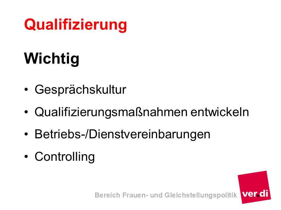 Qualifizierung Wichtig Gesprächskultur Qualifizierungsmaßnahmen entwickeln Betriebs-/Dienstvereinbarungen Controlling