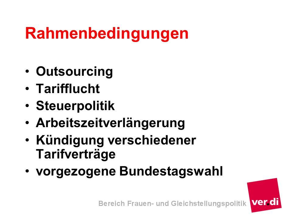 Rahmenbedingungen Outsourcing Tarifflucht Steuerpolitik Arbeitszeitverlängerung Kündigung verschiedener Tarifverträge vorgezogene Bundestagswahl