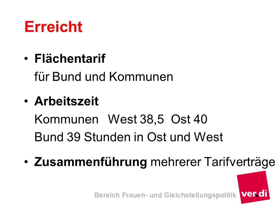 Erreicht Flächentarif für Bund und Kommunen Arbeitszeit Kommunen West 38,5 Ost 40 Bund 39 Stunden in Ost und West Zusammenführung mehrerer Tarifverträ