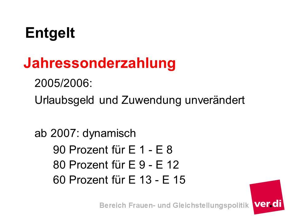 Entgelt Jahressonderzahlung 2005/2006: Urlaubsgeld und Zuwendung unverändert ab 2007: dynamisch 90 Prozent für E 1 - E 8 80 Prozent für E 9 - E 12 60