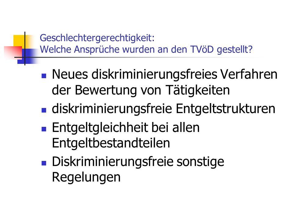 Geschlechtergerechtigkeit: Welche Ansprüche wurden an den TVöD gestellt.