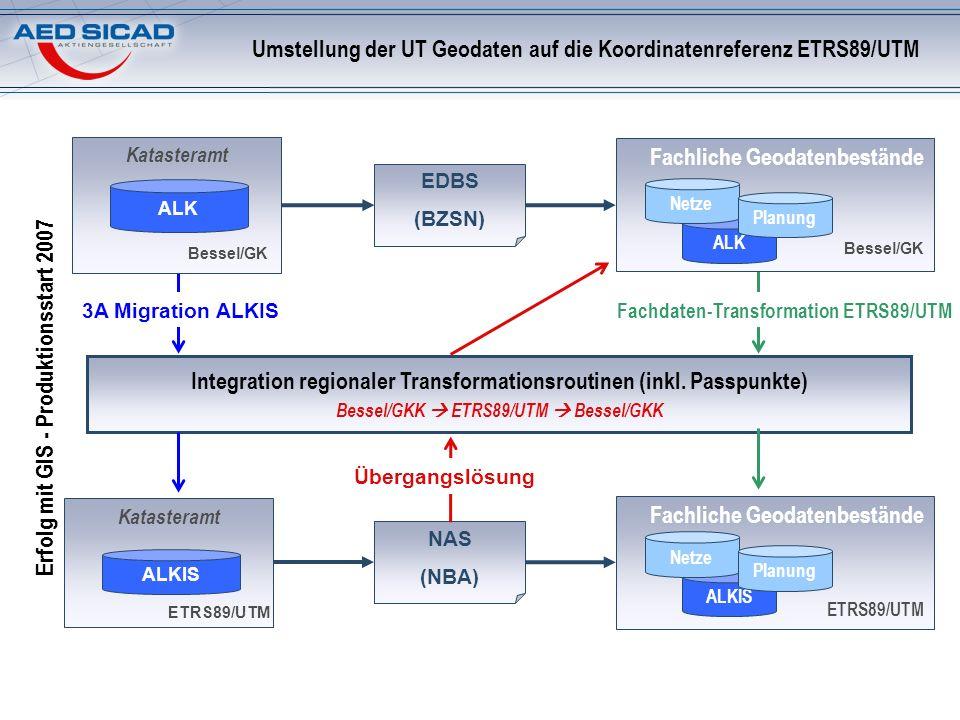 Erfolg mit GIS - Produktionsstart 2007 Umstellung der UT Geodaten auf die Koordinatenreferenz ETRS89/UTM Integration regionaler Transformationsroutine