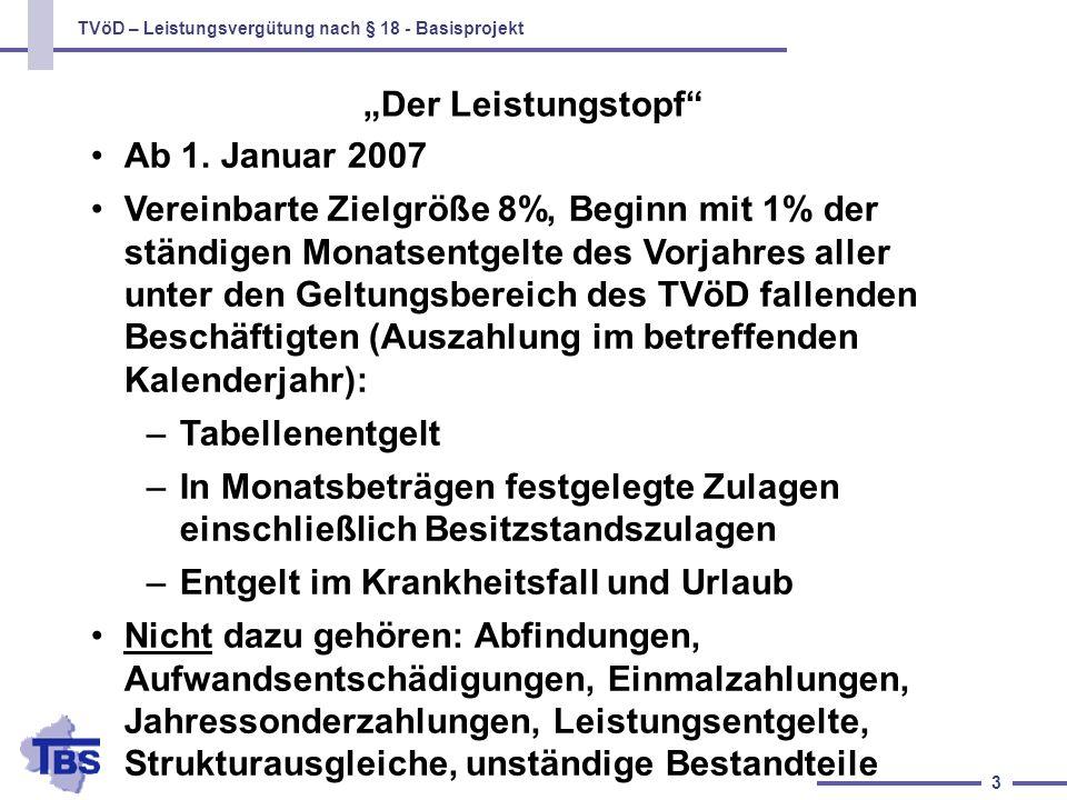 TVöD – Leistungsvergütung nach § 18 - Basisprojekt 4 Auschüttung Das Gesamtvolumen ist zweckentsprechend zu verwenden Es besteht eine Verpflichtung der jährlichen Ausschüttung der Leistungsentgelte Leistungsentgelt (=Leistungstopf) erhöht sich in Folgejahren um den Restbetrag des Gesamtvolumens Gibt es bis zum 31.7.07 keine betriebliche Regelung, sind mit dem Entgelt im Dezember 2007 12% des für den Monat September jeweils zustehenden Tabellenentgelts auszuzahlen, nicht mehr als das Gesamtvolumen Gibt es bis zum 30.9.07 keine betriebliche Regelung, so erhalten die Beschäftigten mit dem Tabellenentgelt Dezember 2008 6% des jeweils für den Monat September zustehenden Tabellenentgeltes Gibt es in den Folgejahren keine Einigung, gelten die vorigen Punkte Klärung in 2008: Höchstfristen für teilweise Nichtauszahlung des Gesamtvolumens und Verzinsung nicht ausgezahlter Volumen
