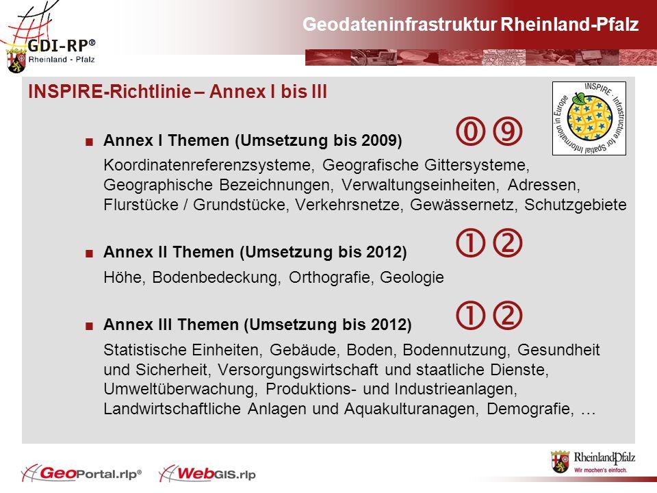 Geodateninfrastruktur Rheinland-Pfalz INSPIRE-Richtlinie – Annex I bis III Annex I Themen (Umsetzung bis 2009) Koordinatenreferenzsysteme, Geografisch