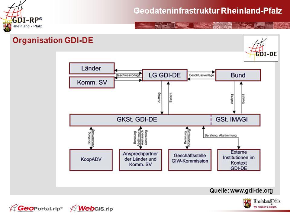 Geodateninfrastruktur Rheinland-Pfalz Organisation GDI-DE Quelle: www.gdi-de.org