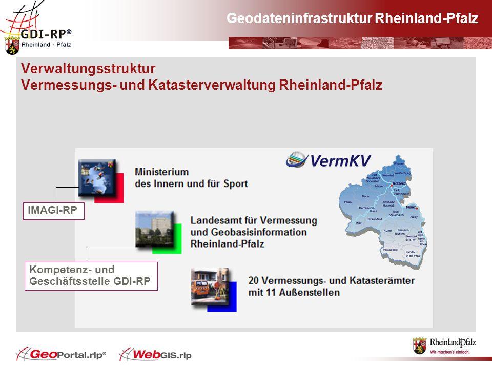 Verwaltungsstruktur Vermessungs- und Katasterverwaltung Rheinland-Pfalz Geodateninfrastruktur Rheinland-Pfalz Kompetenz- und Geschäftsstelle GDI-RP IM