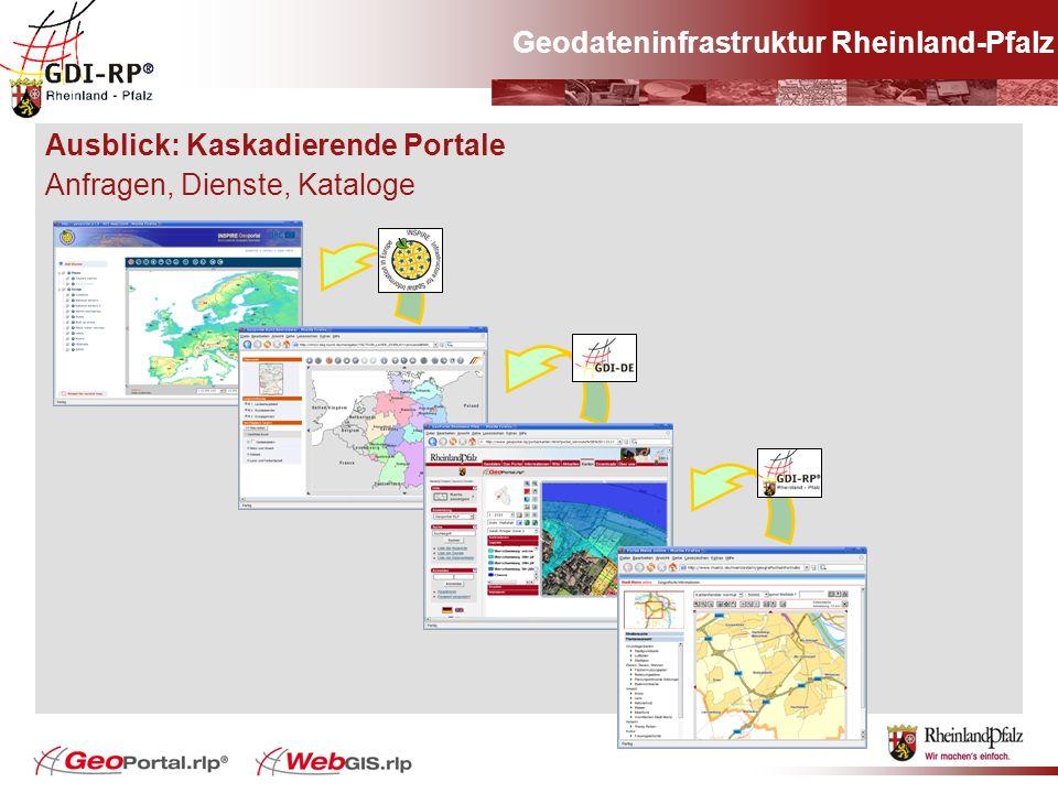 Ausblick: Kaskadierende Portale Anfragen, Dienste, Kataloge Geodateninfrastruktur Rheinland-Pfalz