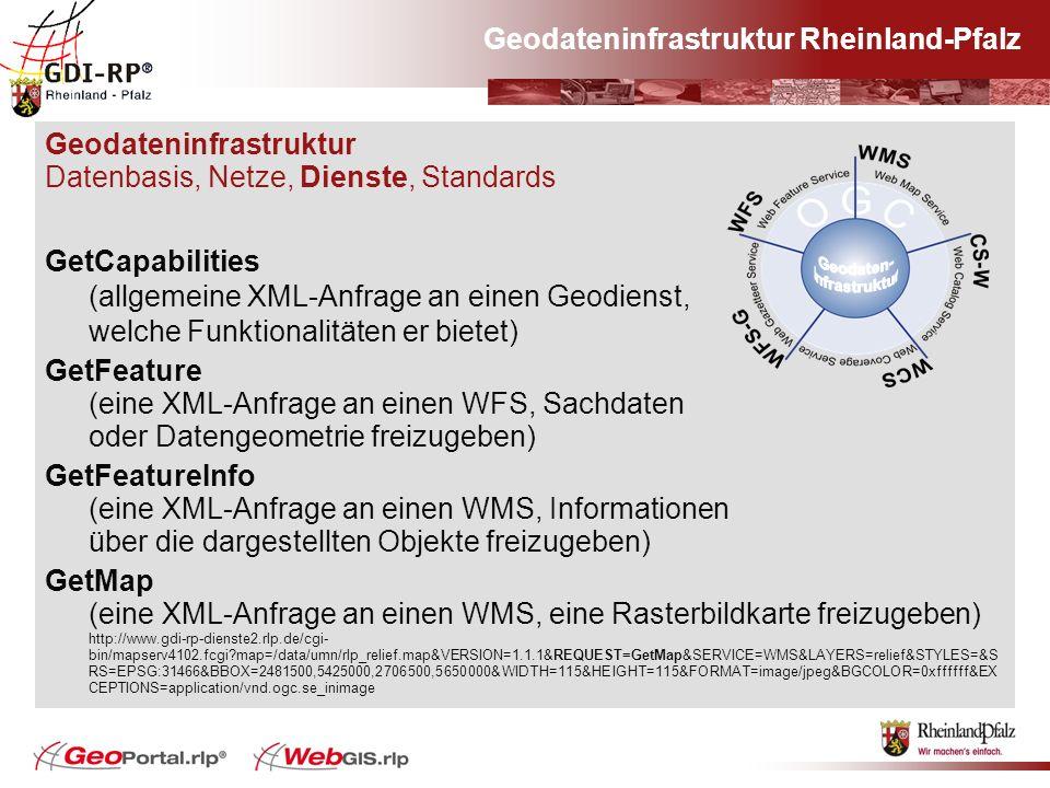 Geodateninfrastruktur Datenbasis, Netze, Dienste, Standards GetCapabilities (allgemeine XML-Anfrage an einen Geodienst, welche Funktionalitäten er bie