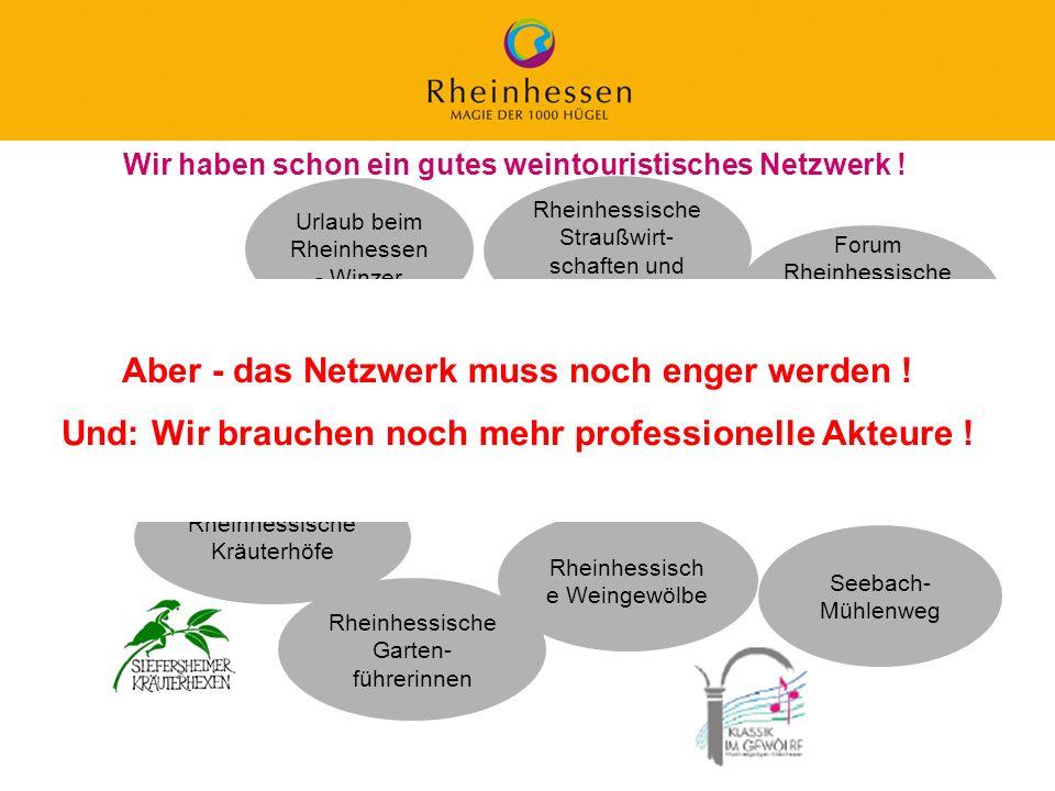 19 © 2006 PROJECT M / GfL Wir haben schon ein gutes weintouristisches Netzwerk ! Urlaub beim Rheinhessen - Winzer Rheinhessische Kräuterhöfe Rheinhess