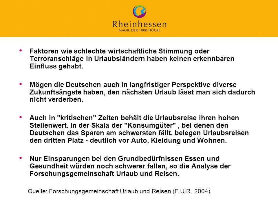 4 © 2006 PROJECT M / GfL Faktoren wie schlechte wirtschaftliche Stimmung oder Terroranschläge in Urlaubsländern haben keinen erkennbaren Einfluss geha