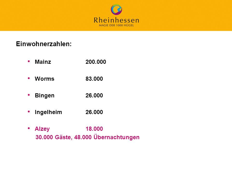 8 © 2006 PROJECT M / GfL Einwohnerzahlen: Mainz200.000 Worms83.000 Bingen26.000 Ingelheim26.000 Alzey18.000 30.000 Gäste, 48.000 Übernachtungen
