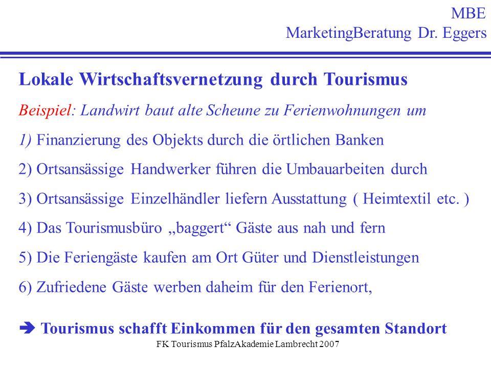 FK Tourismus PfalzAkademie Lambrecht 2007 MBE MarketingBeratung Dr. Eggers Lokale Wirtschaftsvernetzung durch Tourismus Beispiel: Landwirt baut alte S