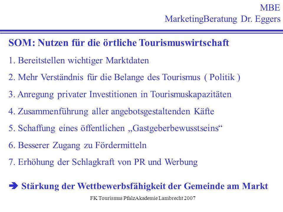 FK Tourismus PfalzAkademie Lambrecht 2007 MBE MarketingBeratung Dr. Eggers SOM: Nutzen für die örtliche Tourismuswirtschaft 1. Bereitstellen wichtiger