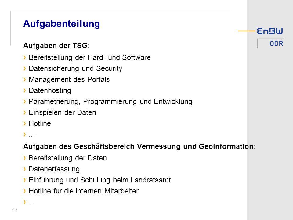 12 Aufgabenteilung Aufgaben der TSG: Bereitstellung der Hard- und Software Datensicherung und Security Management des Portals Datenhosting Parametrierung, Programmierung und Entwicklung Einspielen der Daten Hotline...