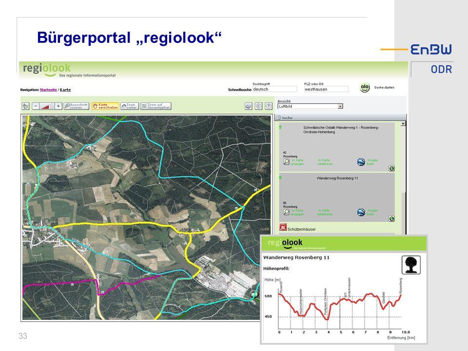 33 Bürgerportal regiolook