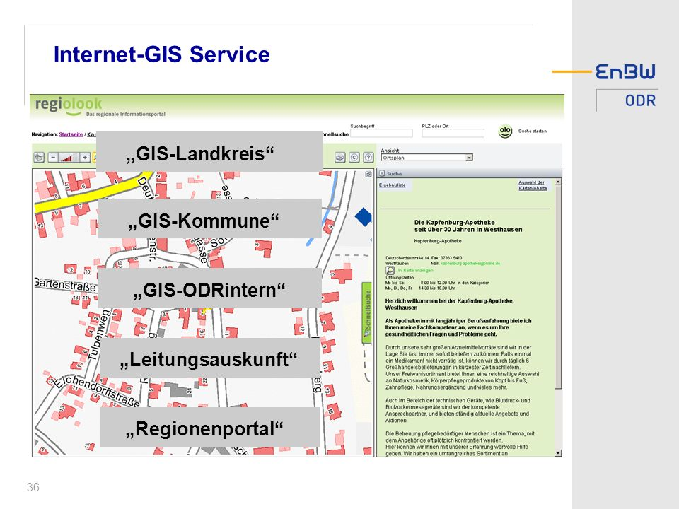 36 Internet-GIS Service ODRintern Regionenportal GIS-Landkreis GIS-Kommune GIS-ODRintern Leitungsauskunft