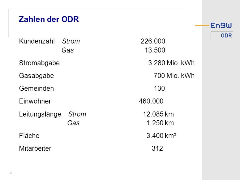 5 Zahlen der ODR Kundenzahl Strom 226.000 Gas 13.500 Stromabgabe 3.280 Mio.