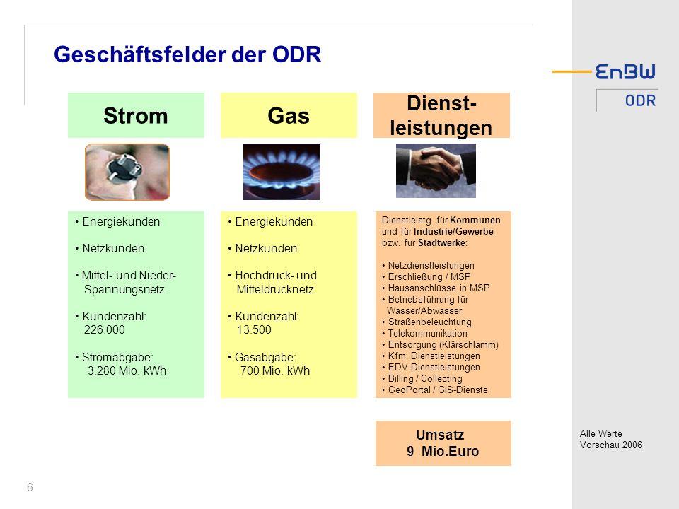 6 Geschäftsfelder der ODR Strom Energiekunden Netzkunden Mittel- und Nieder- Spannungsnetz Kundenzahl: 226.000 Stromabgabe: 3.280 Mio.