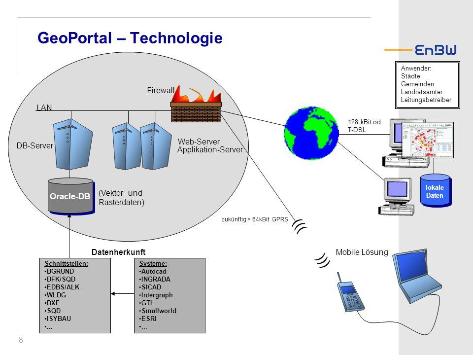 8 GeoPortal – Technologie ((( ))) zukünftig > 64kBit GPRS Anwender: Städte Gemeinden Landratsämter Leitungsbetreiber Anwender: Städte Gemeinden Landratsämter Leitungsbetreiber 128 kBit od.