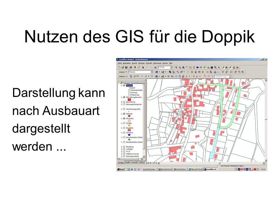 Nutzen des GIS für die Doppik Darstellung kann nach Ausbauart dargestellt werden...