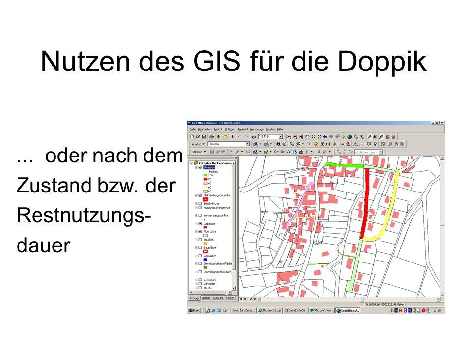 Nutzen des GIS für die Doppik... oder nach dem Zustand bzw. der Restnutzungs- dauer