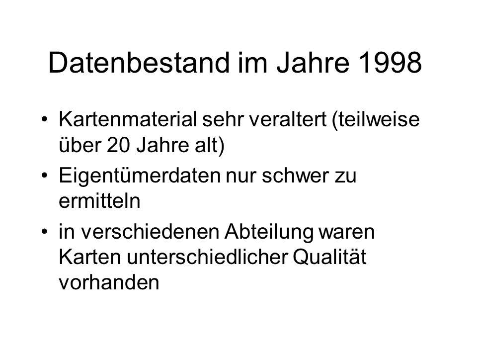 Datenbestand im Jahre 1998 Kartenmaterial sehr veraltert (teilweise über 20 Jahre alt) Eigentümerdaten nur schwer zu ermitteln in verschiedenen Abteil