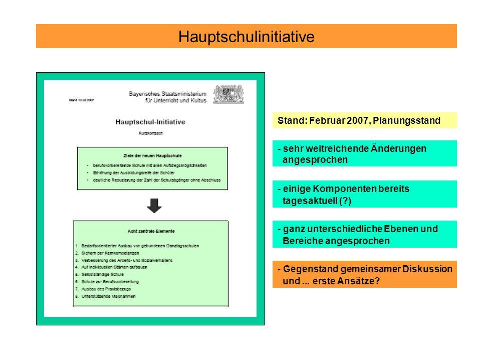 Stand: Februar 2007, Planungsstand - einige Komponenten bereits tagesaktuell (?) - Gegenstand gemeinsamer Diskussion und...