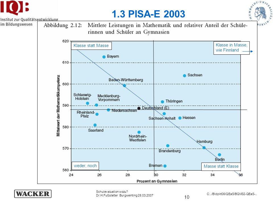 10 Schulevaluation wozu? Dr.H.Fußstetter Burgweinting 28.03.2007 C:../Bldpkt06/QEaS/BQM32-QEaS-.. 1.3 PISA-E 2003 Klasse in Masse, wie Finnland weder,