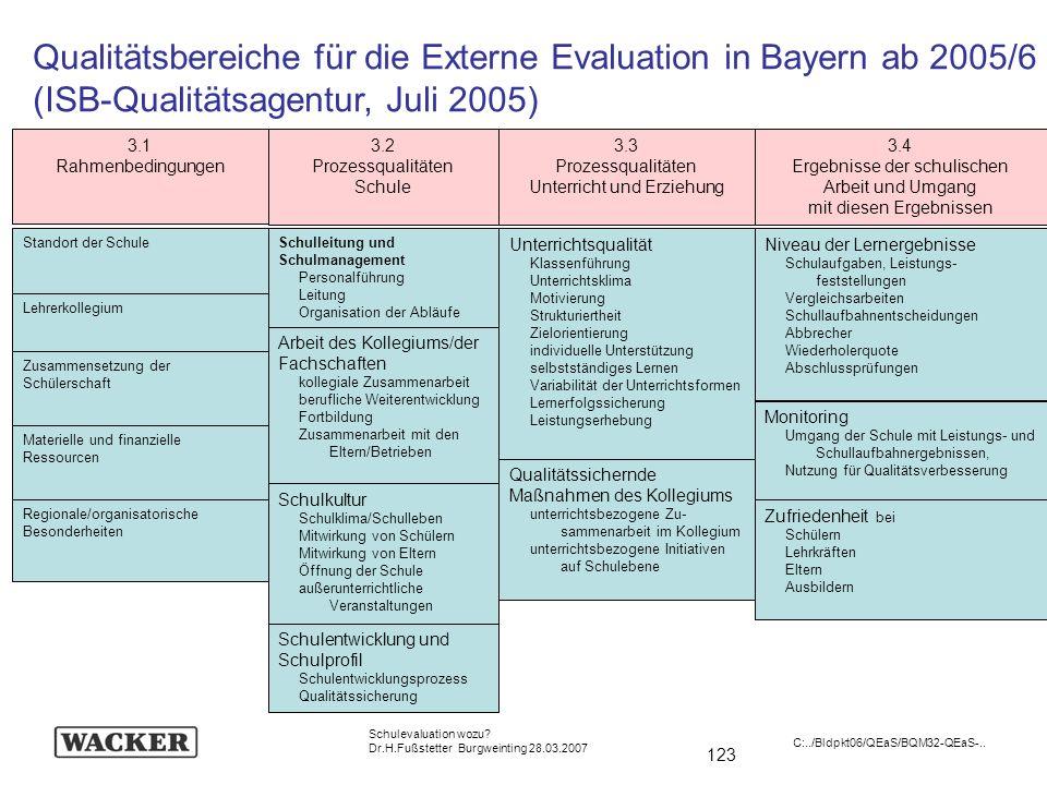 123 Schulevaluation wozu? Dr.H.Fußstetter Burgweinting 28.03.2007 C:../Bldpkt06/QEaS/BQM32-QEaS-.. Qualitätsbereiche für die Externe Evaluation in Bay