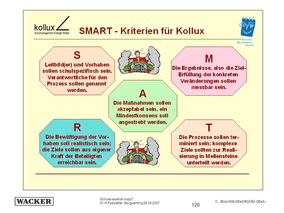 126 Schulevaluation wozu? Dr.H.Fußstetter Burgweinting 28.03.2007 C:../Bldpkt06/QEaS/BQM32-QEaS-..