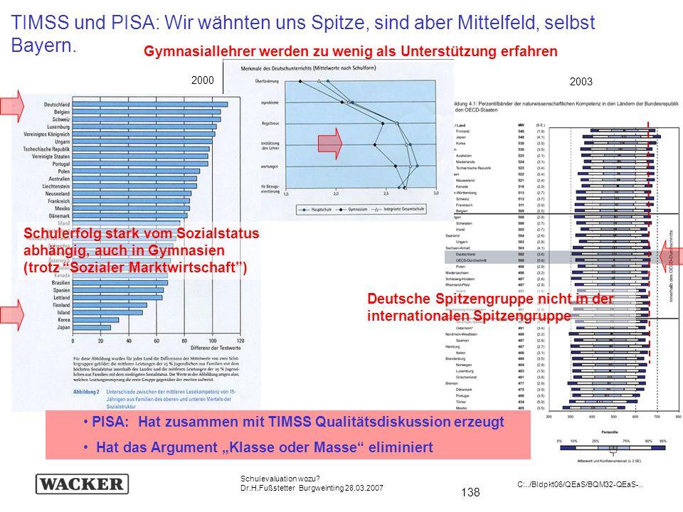 138 Schulevaluation wozu? Dr.H.Fußstetter Burgweinting 28.03.2007 C:../Bldpkt06/QEaS/BQM32-QEaS-.. TIMSS und PISA: Wir wähnten uns Spitze, sind aber M