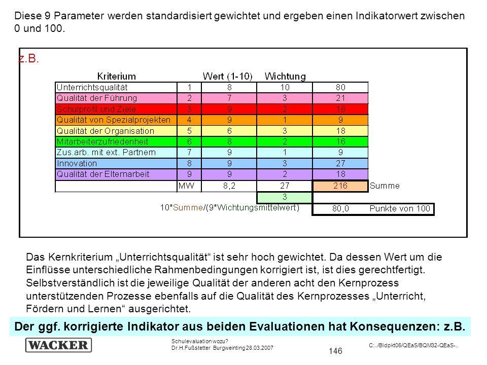 146 Schulevaluation wozu? Dr.H.Fußstetter Burgweinting 28.03.2007 C:../Bldpkt06/QEaS/BQM32-QEaS-.. Der ggf. korrigierte Indikator aus beiden Evaluatio
