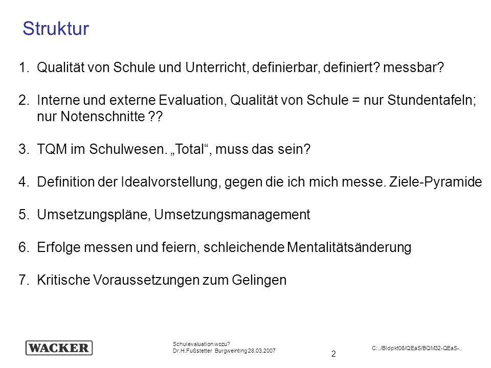 13 Schulevaluation wozu.Dr.H.Fußstetter Burgweinting 28.03.2007 C:../Bldpkt06/QEaS/BQM32-QEaS-..