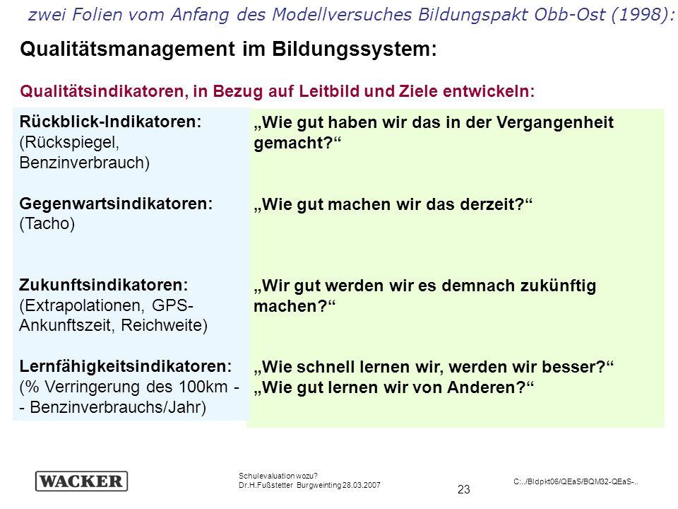 23 Schulevaluation wozu? Dr.H.Fußstetter Burgweinting 28.03.2007 C:../Bldpkt06/QEaS/BQM32-QEaS-.. Wie gut haben wir das in der Vergangenheit gemacht?