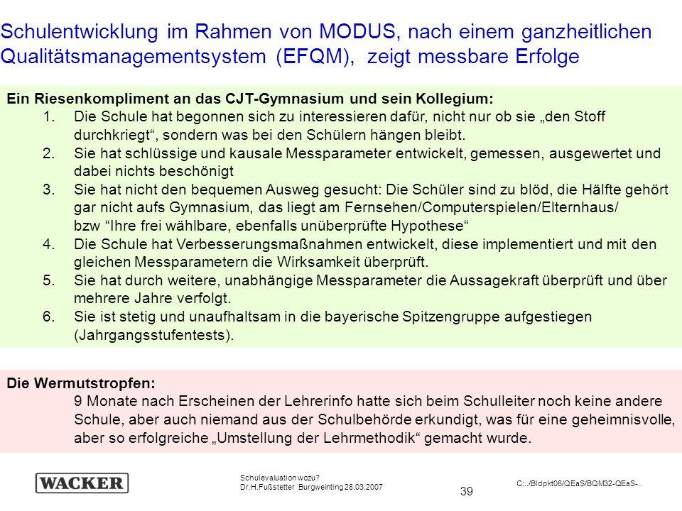 39 Schulevaluation wozu? Dr.H.Fußstetter Burgweinting 28.03.2007 C:../Bldpkt06/QEaS/BQM32-QEaS-.. Ein Riesenkompliment an das CJT-Gymnasium und sein K