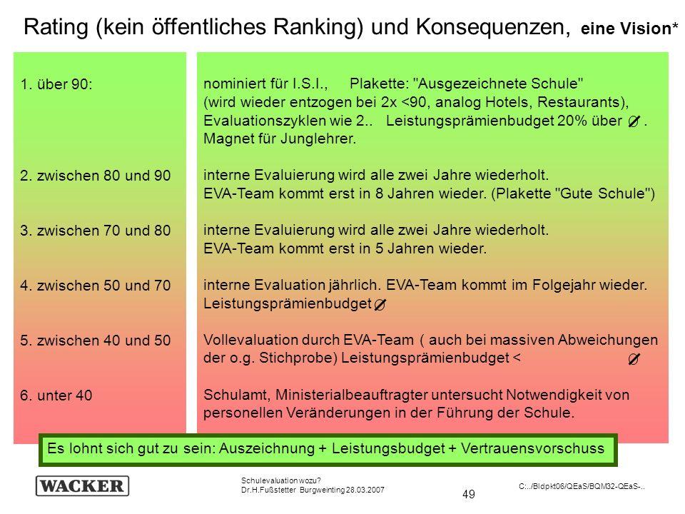 49 Schulevaluation wozu? Dr.H.Fußstetter Burgweinting 28.03.2007 C:../Bldpkt06/QEaS/BQM32-QEaS-.. Rating (kein öffentliches Ranking) und Konsequenzen,