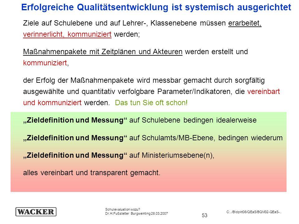 53 Schulevaluation wozu? Dr.H.Fußstetter Burgweinting 28.03.2007 C:../Bldpkt06/QEaS/BQM32-QEaS-.. Ziele auf Schulebene und auf Lehrer-, Klassenebene m