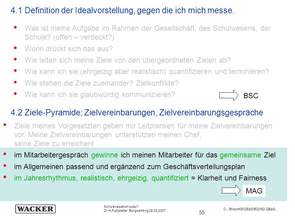 55 Schulevaluation wozu? Dr.H.Fußstetter Burgweinting 28.03.2007 C:../Bldpkt06/QEaS/BQM32-QEaS-.. 4.1 Definition der Idealvorstellung, gegen die ich m