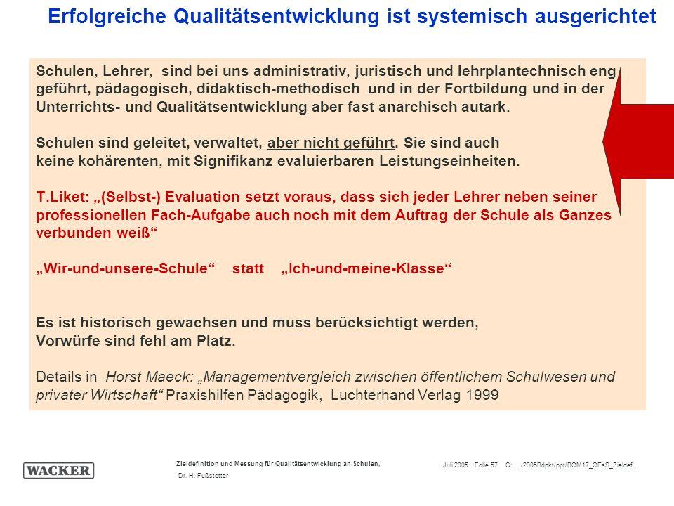 Juli 2005 Folie 57 C:…./2005Bdpkt/ppt/BQM17_QEaS_Zieldef.. Zieldefinition und Messung für Qualitätsentwicklung an Schulen, Dr. H. Fußstetter Schulen,