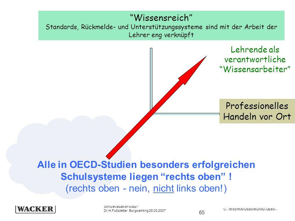 65 Schulevaluation wozu? Dr.H.Fußstetter Burgweinting 28.03.2007 C:../Bldpkt06/QEaS/BQM32-QEaS-.. Wissensreich Standards, Rückmelde- und Unterstützung