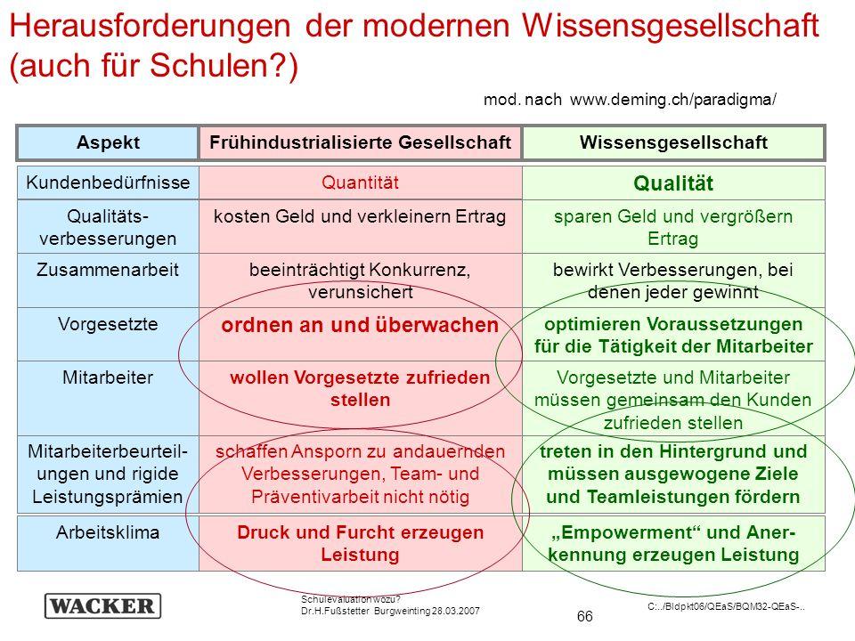 66 Schulevaluation wozu? Dr.H.Fußstetter Burgweinting 28.03.2007 C:../Bldpkt06/QEaS/BQM32-QEaS-.. mod. nach www.deming.ch/paradigma/ AspektFrühindustr