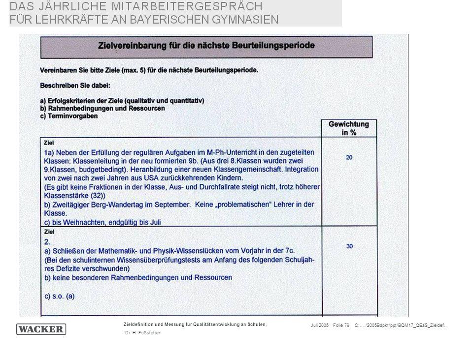 Juli 2005 Folie 79 C:…./2005Bdpkt/ppt/BQM17_QEaS_Zieldef.. Zieldefinition und Messung für Qualitätsentwicklung an Schulen, Dr. H. Fußstetter