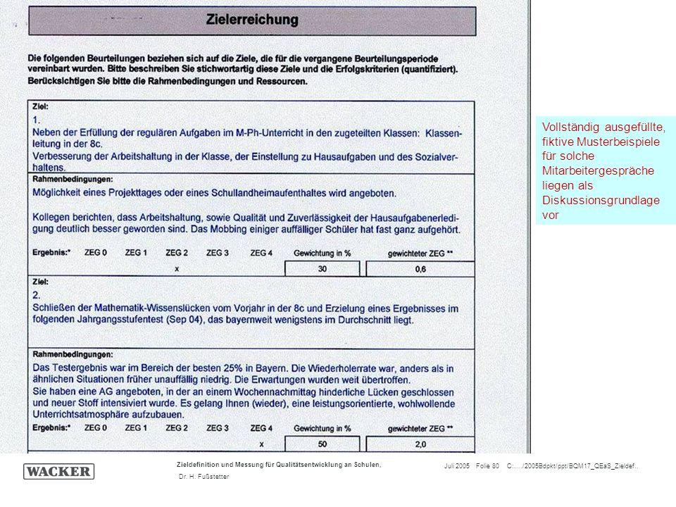 Juli 2005 Folie 80 C:…./2005Bdpkt/ppt/BQM17_QEaS_Zieldef.. Zieldefinition und Messung für Qualitätsentwicklung an Schulen, Dr. H. Fußstetter Vollständ