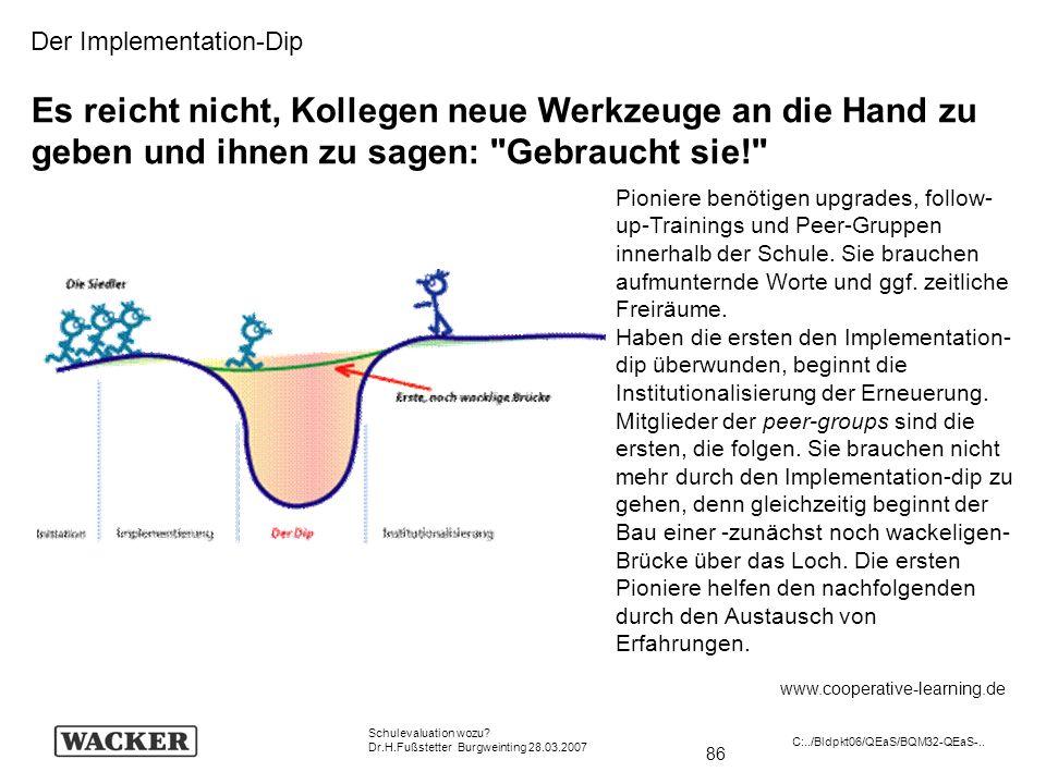 86 Schulevaluation wozu? Dr.H.Fußstetter Burgweinting 28.03.2007 C:../Bldpkt06/QEaS/BQM32-QEaS-.. Der Implementation-Dip Es reicht nicht, Kollegen neu