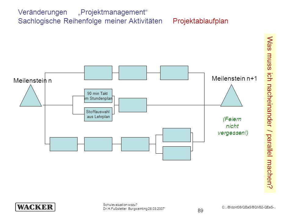 89 Schulevaluation wozu? Dr.H.Fußstetter Burgweinting 28.03.2007 C:../Bldpkt06/QEaS/BQM32-QEaS-.. Veränderungen Projektmanagement Sachlogische Reihenf