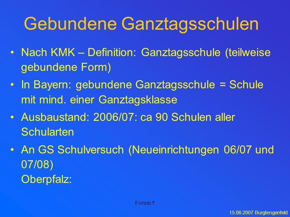 15.06.2007 Burglengenfeld Forum 5 Gebundene Ganztagsschulen Nach KMK – Definition: Ganztagsschule (teilweise gebundene Form) In Bayern: gebundene Ganz
