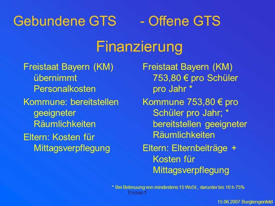 15.06.2007 Burglengenfeld Forum 5 Finanzierung Freistaat Bayern (KM) übernimmt Personalkosten Kommune: bereitstellen geeigneter Räumlichkeiten Eltern:
