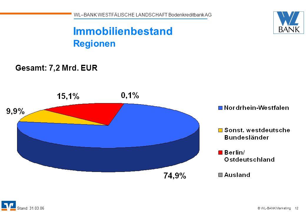 WL–BANK WESTFÄLISCHE LANDSCHAFT Bodenkreditbank AG 12 © WL-BANK Marketing Immobilienbestand Regionen Stand: 31.03.06 Gesamt: 7,2 Mrd. EUR
