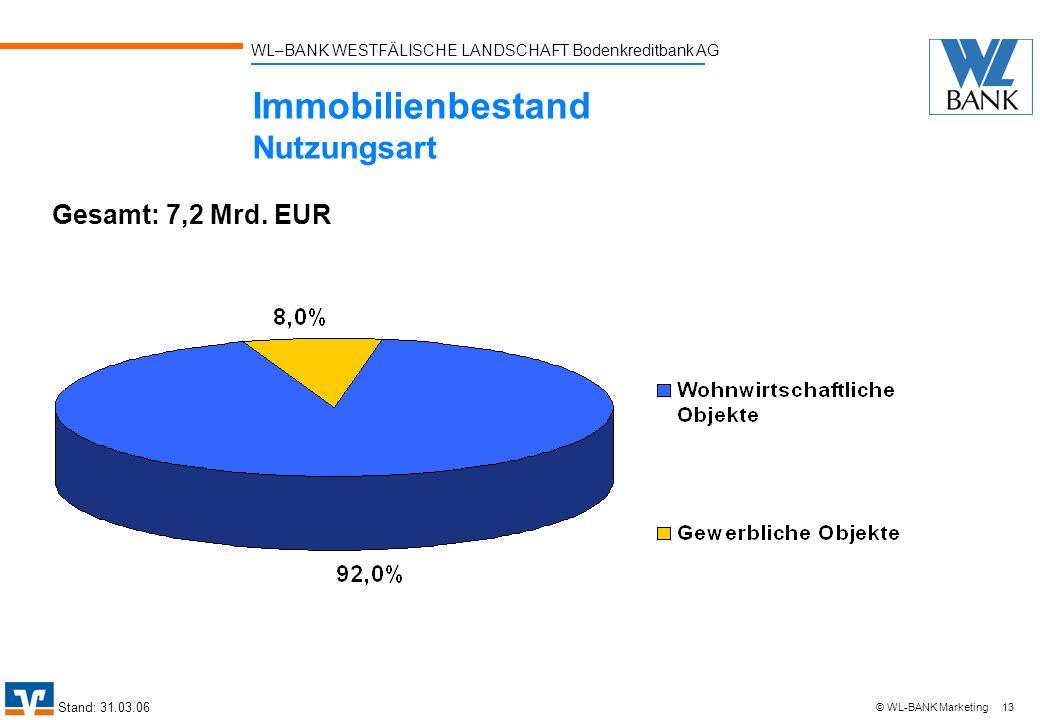 WL–BANK WESTFÄLISCHE LANDSCHAFT Bodenkreditbank AG 13 © WL-BANK Marketing Immobilienbestand Nutzungsart Stand: 31.03.06 Gesamt: 7,2 Mrd. EUR